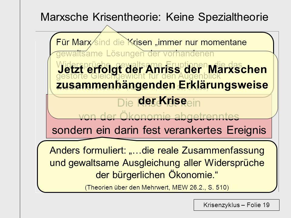 Marxsche Krisentheorie: Keine Spezialtheorie