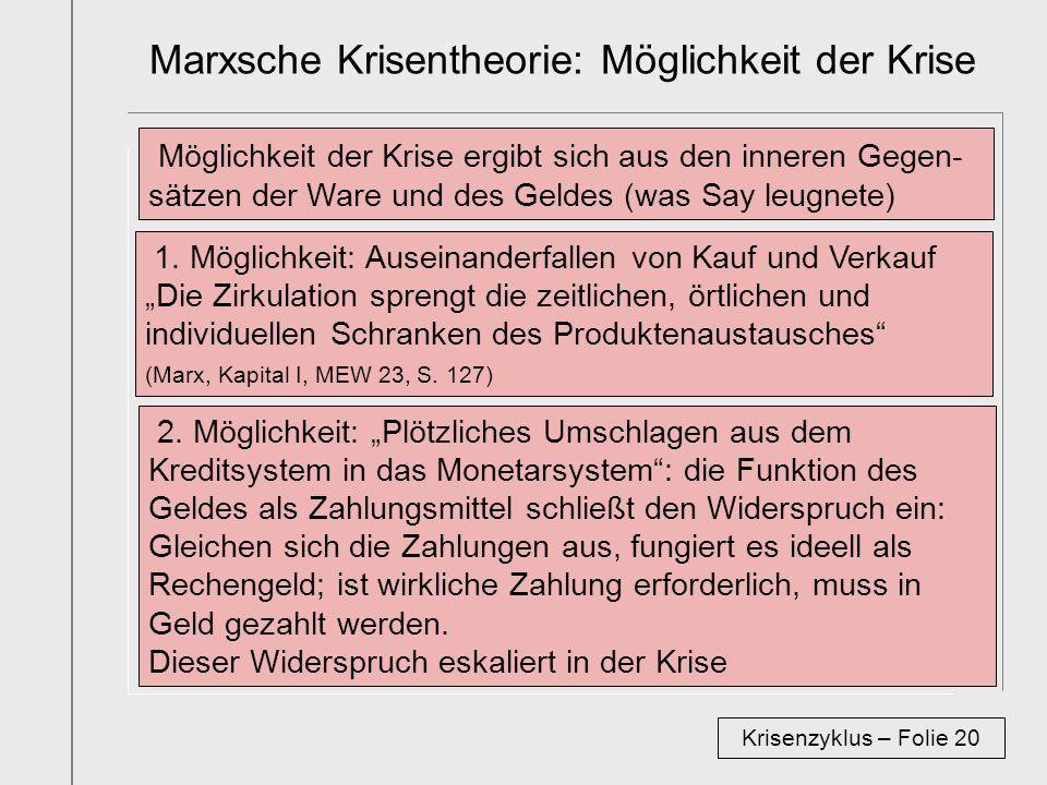 Marxsche Krisentheorie: Möglichkeit der Krise