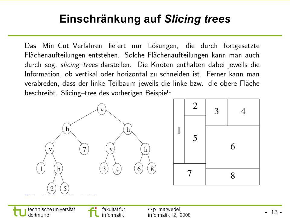 Einschränkung auf Slicing trees