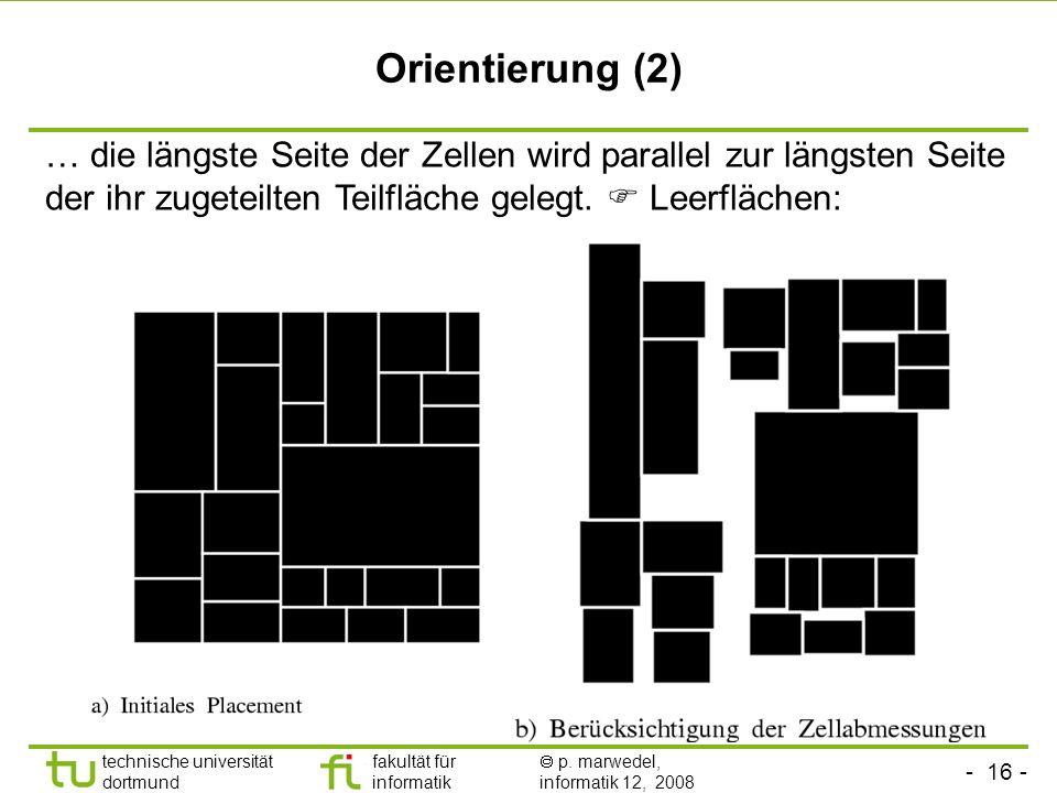 Orientierung (2)… die längste Seite der Zellen wird parallel zur längsten Seite der ihr zugeteilten Teilfläche gelegt.