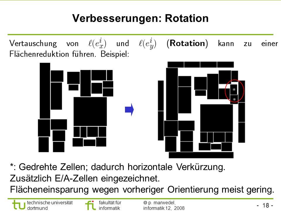 Verbesserungen: Rotation