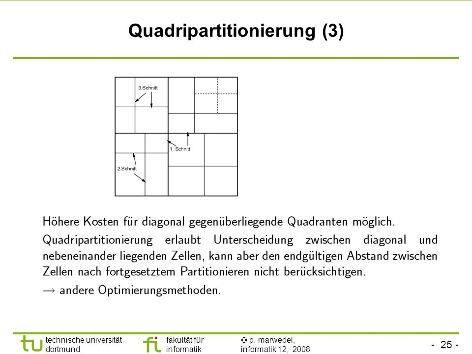 Quadripartitionierung (3)