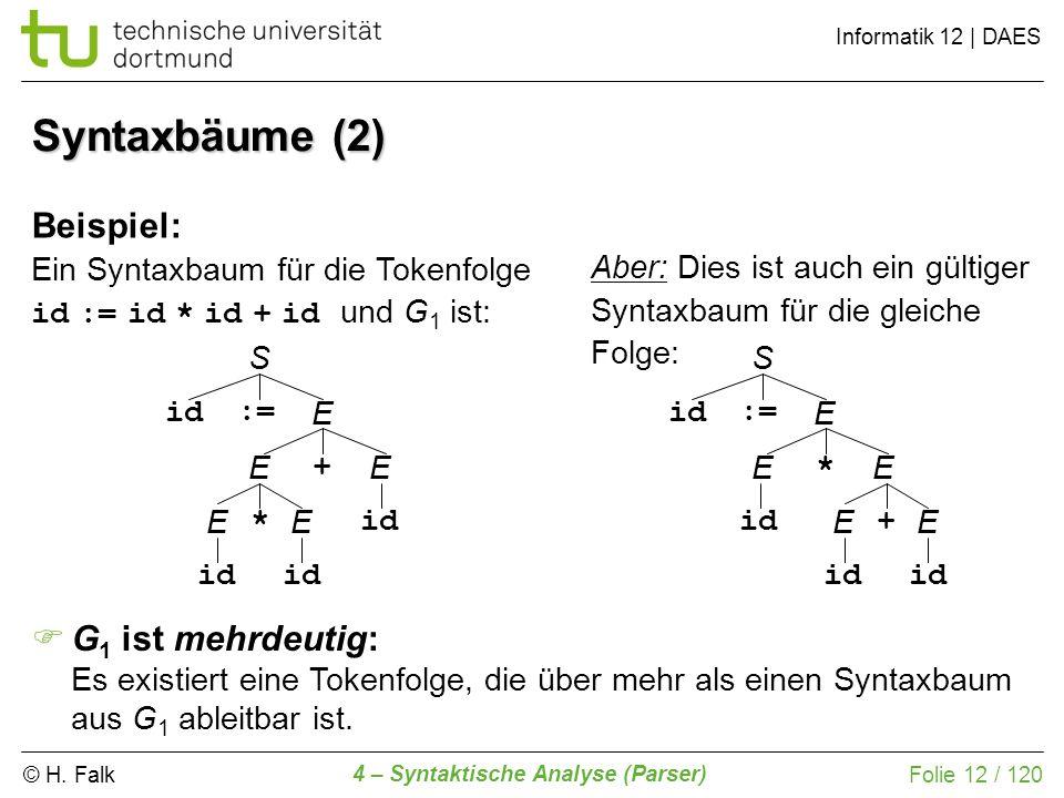 Syntaxbäume (2) Beispiel: