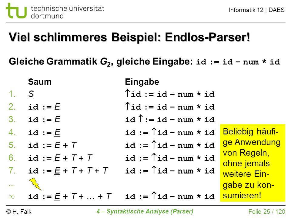 Viel schlimmeres Beispiel: Endlos-Parser!