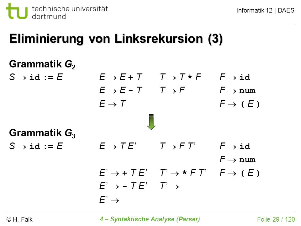 Eliminierung von Linksrekursion (3)