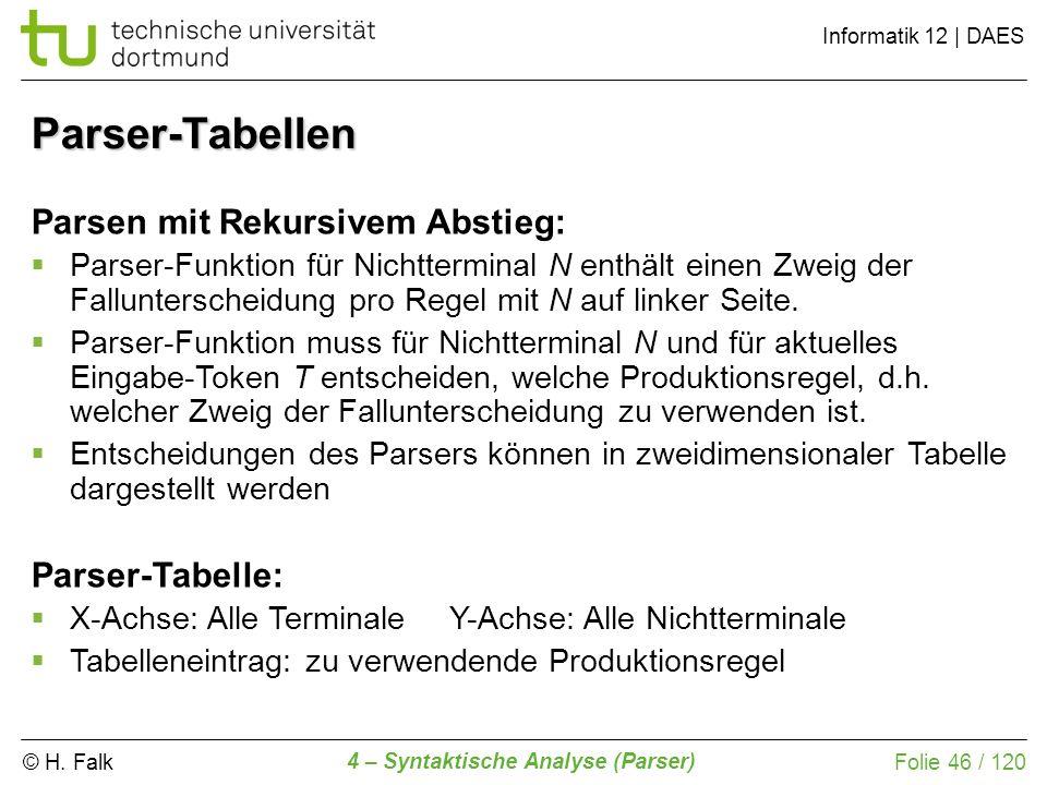 Parser-Tabellen Parsen mit Rekursivem Abstieg: Parser-Tabelle: