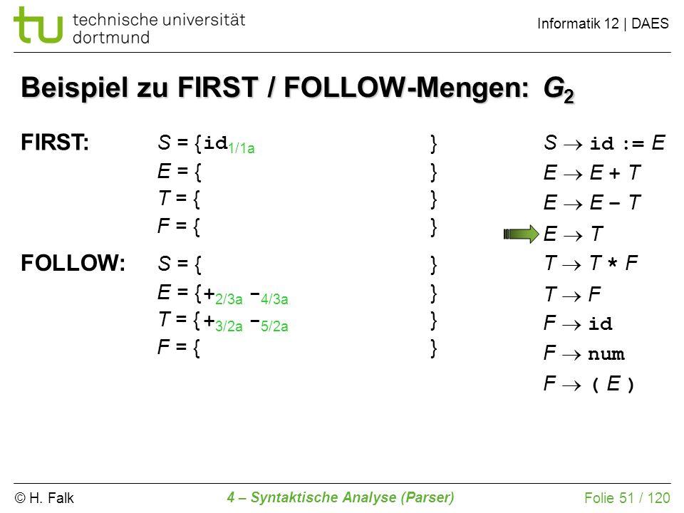 Beispiel zu FIRST / FOLLOW-Mengen: G2