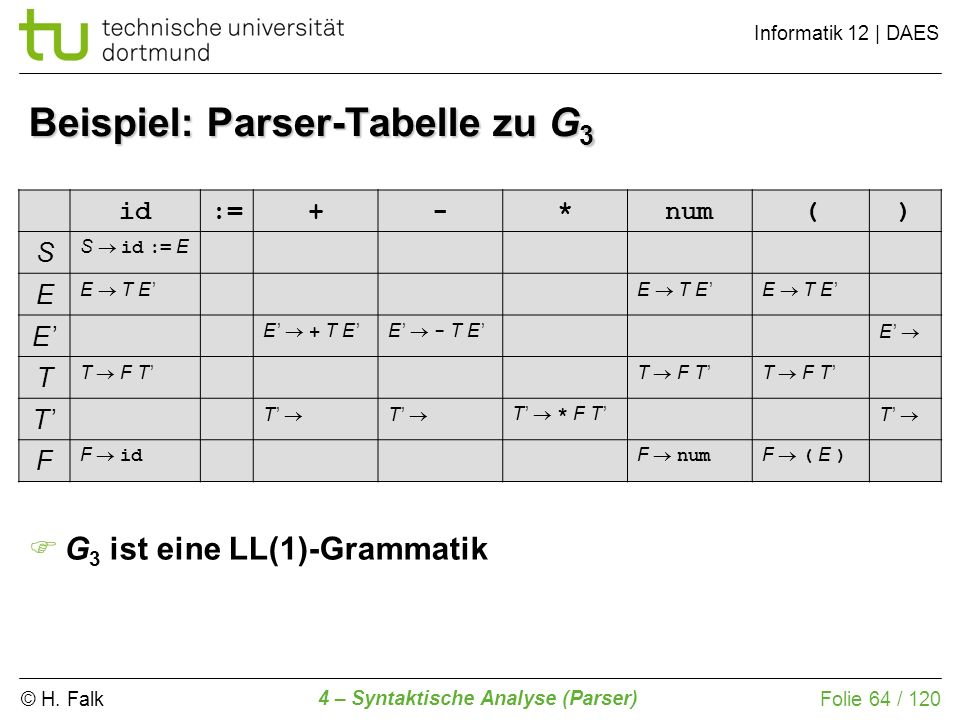 Beispiel: Parser-Tabelle zu G3