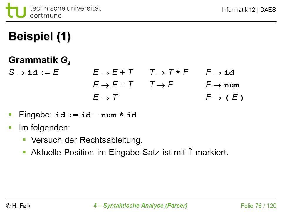 Beispiel (1) Grammatik G2 S  id := E E  E + T T  T * F F  id