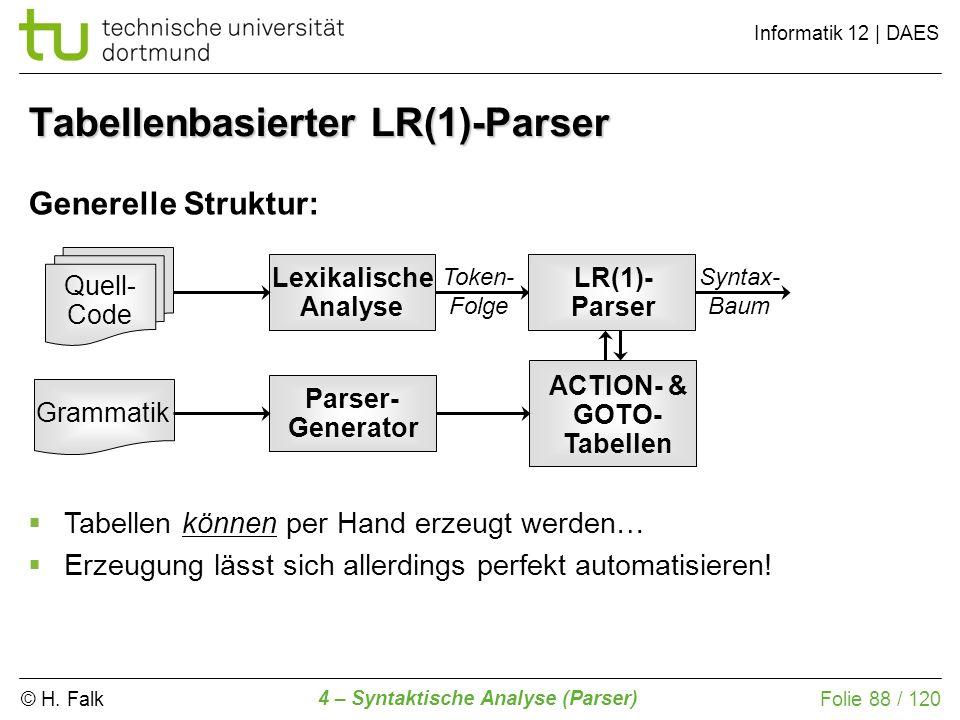 Tabellenbasierter LR(1)-Parser