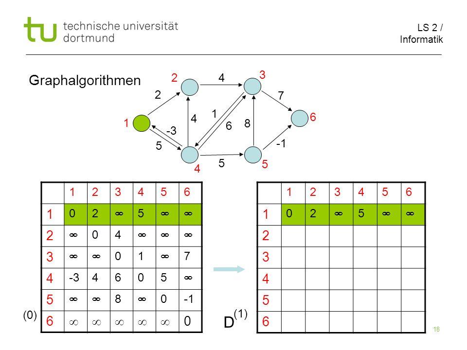 D Graphalgorithmen 4 3 2 2 7 1 4 6 1 6 8 -3 5 -1 5 5 4 1 2 3 4 5 6  7
