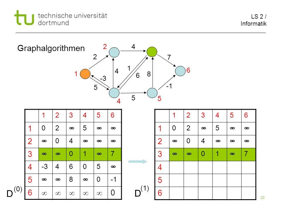 D D Graphalgorithmen 2 4 2 7 1 4 6 1 6 8 -3 5 -1 5 5 4 1 2 3 4 5 6  7