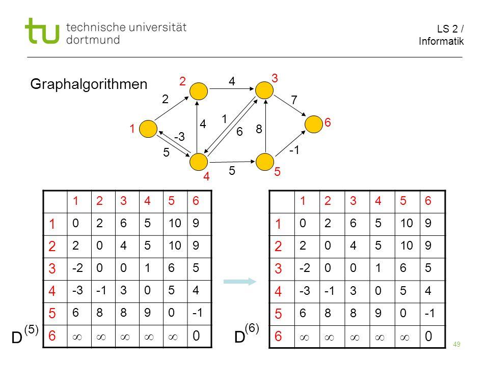 D D Graphalgorithmen   4 3 2 2 7 1 4 6 1 6 8 -3 5 -1 5 5 4 1 2 3 4 5