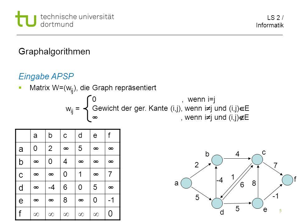 Graphalgorithmen Eingabe APSP Matrix W=(w ), die Graph repräsentiert