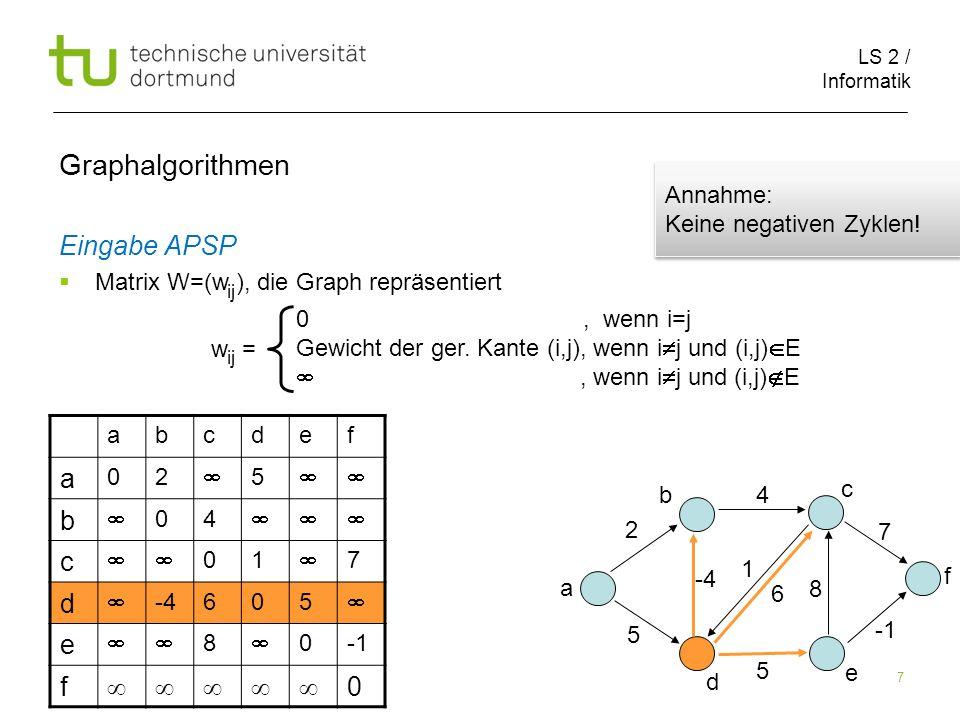 Graphalgorithmen Eingabe APSP Annahme: Keine negativen Zyklen!