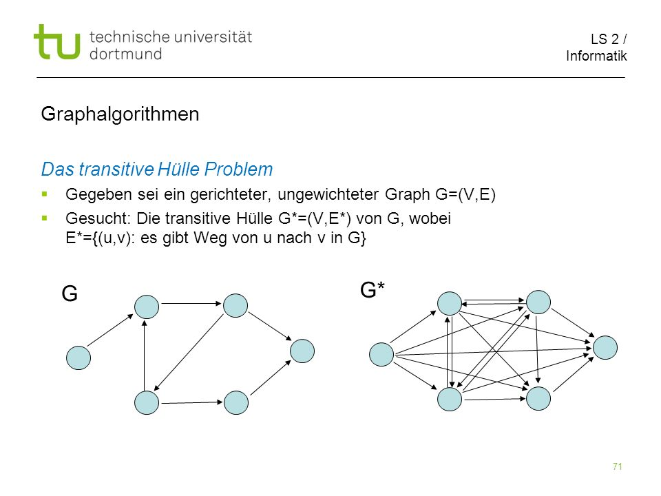 G* G Graphalgorithmen Das transitive Hülle Problem
