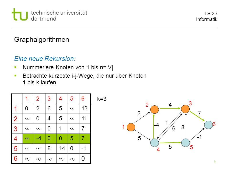 Graphalgorithmen Eine neue Rekursion: