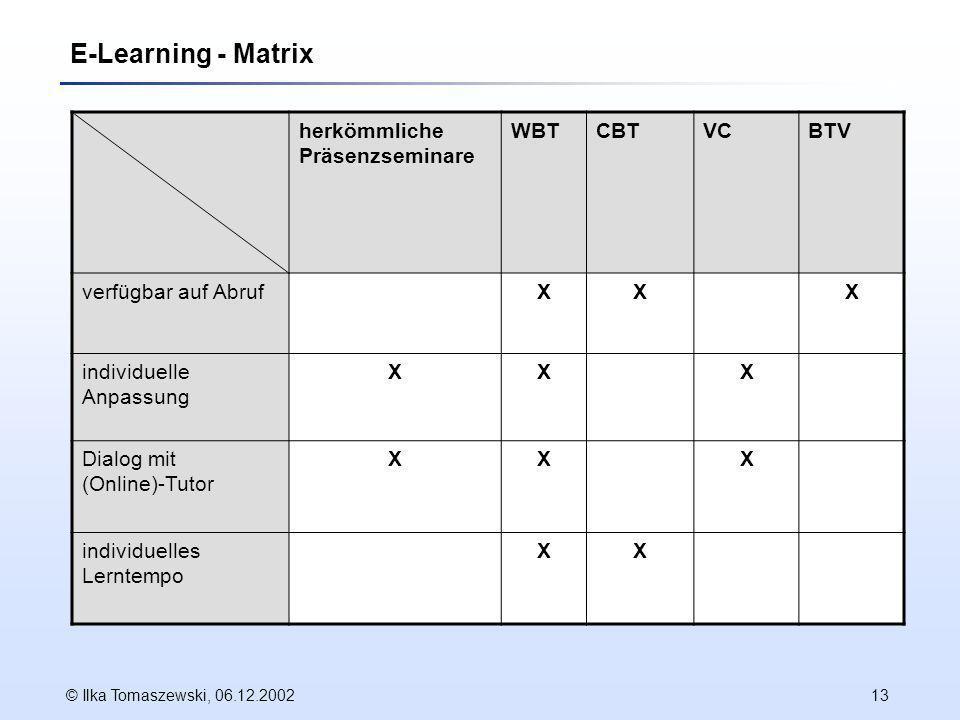 E-Learning - Matrix herkömmliche Präsenzseminare WBT CBT VC BTV