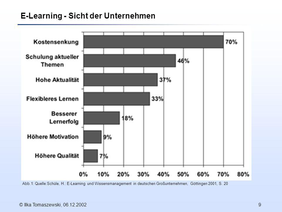 E-Learning - Sicht der Unternehmen