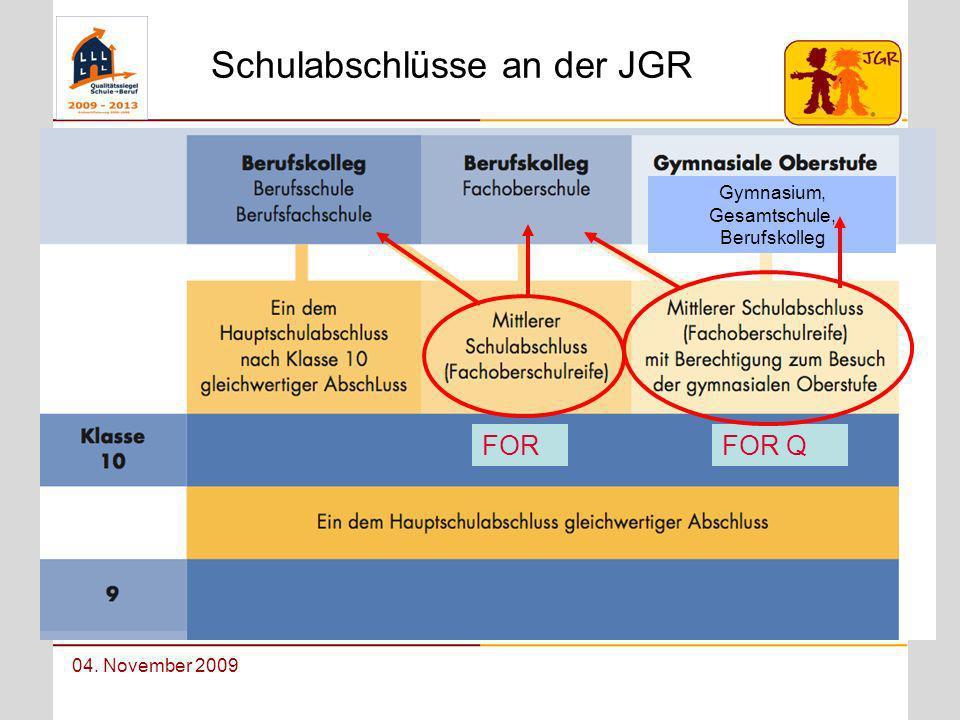 Schulabschlüsse an der JGR