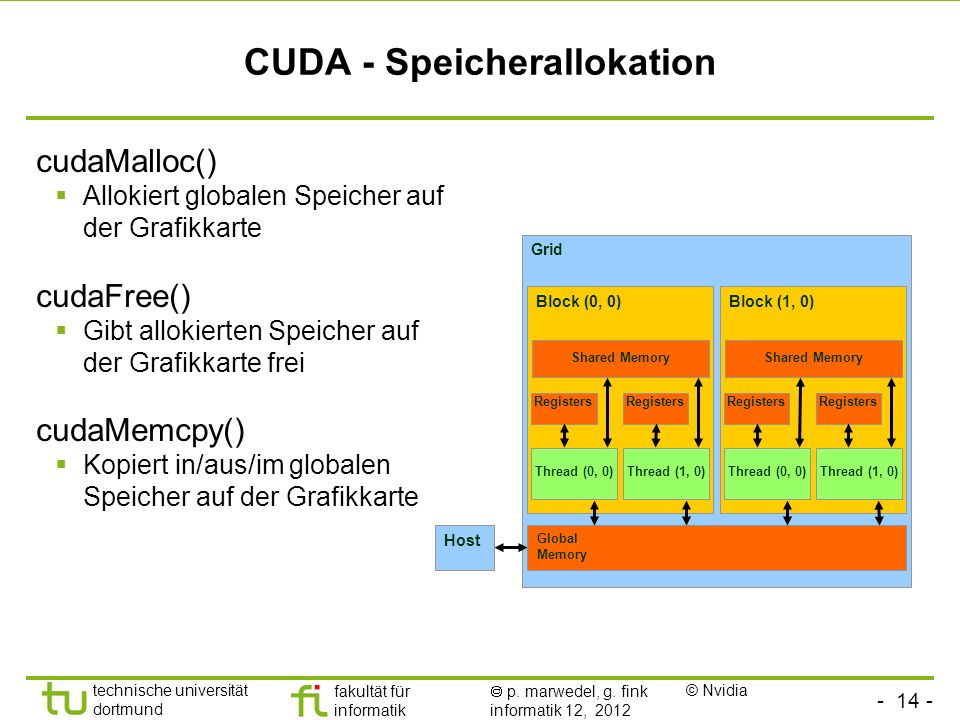 CUDA - Speicherallokation