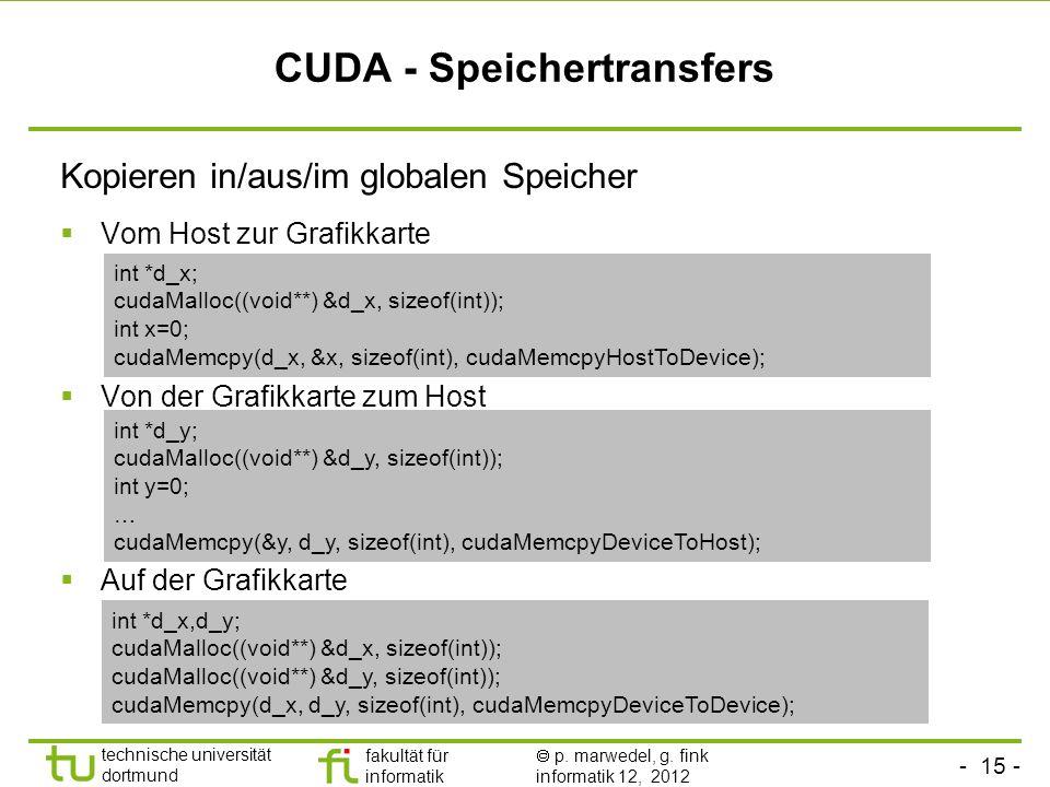 CUDA - Speichertransfers