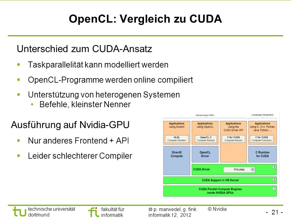 OpenCL: Vergleich zu CUDA