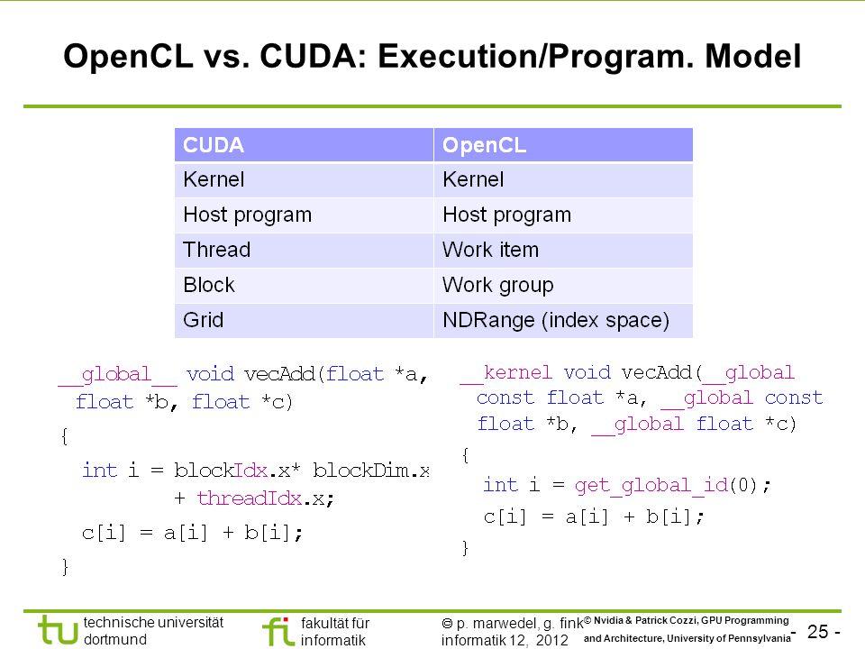 OpenCL vs. CUDA: Execution/Program. Model