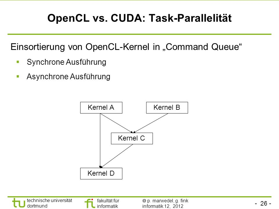 OpenCL vs. CUDA: Task-Parallelität