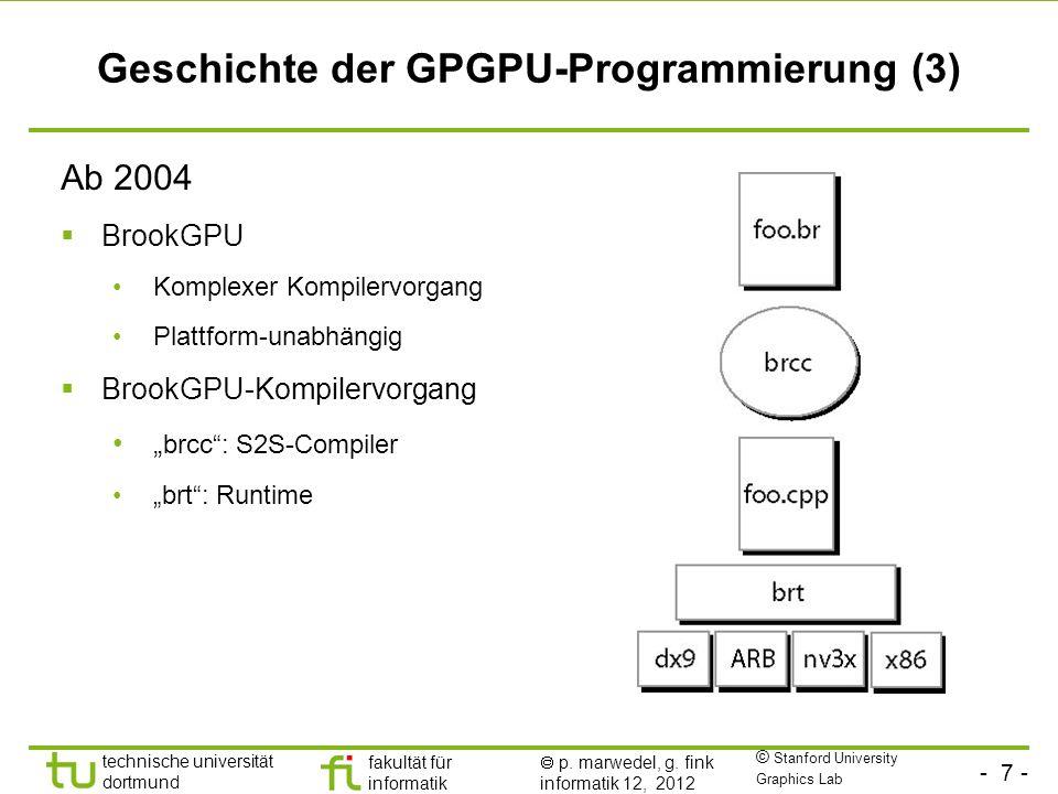 Geschichte der GPGPU-Programmierung (3)