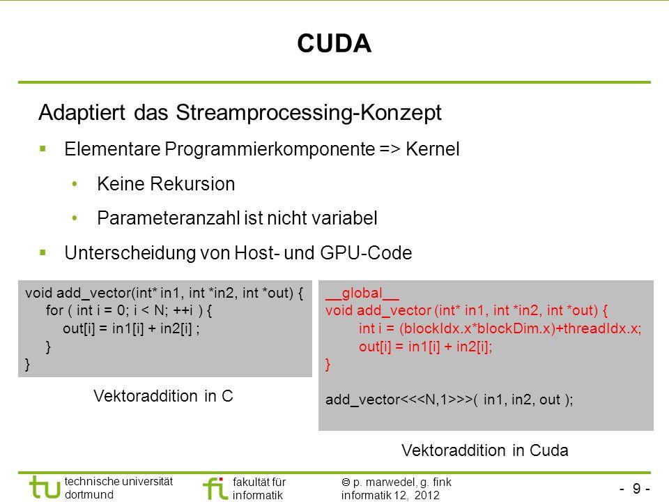 CUDA Adaptiert das Streamprocessing-Konzept