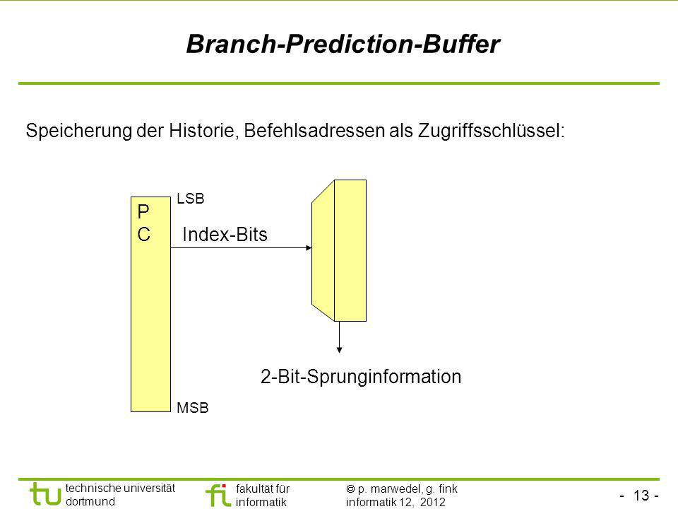 Branch-Prediction-Buffer