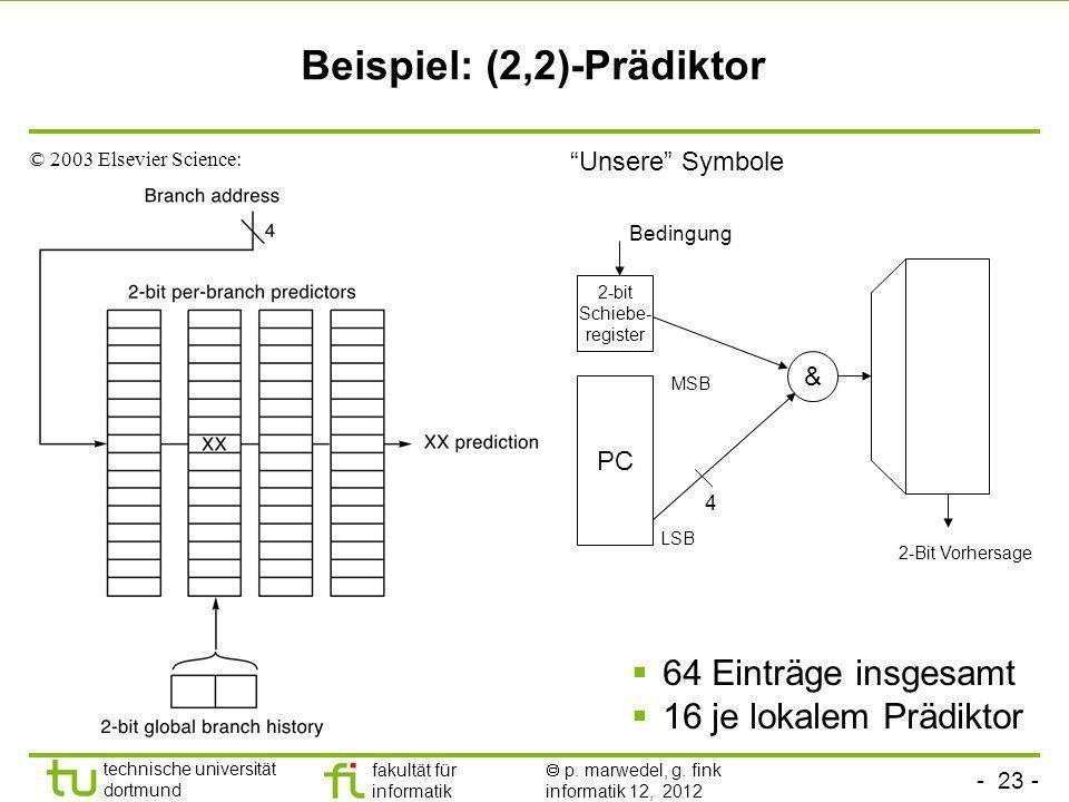 Beispiel: (2,2)-Prädiktor