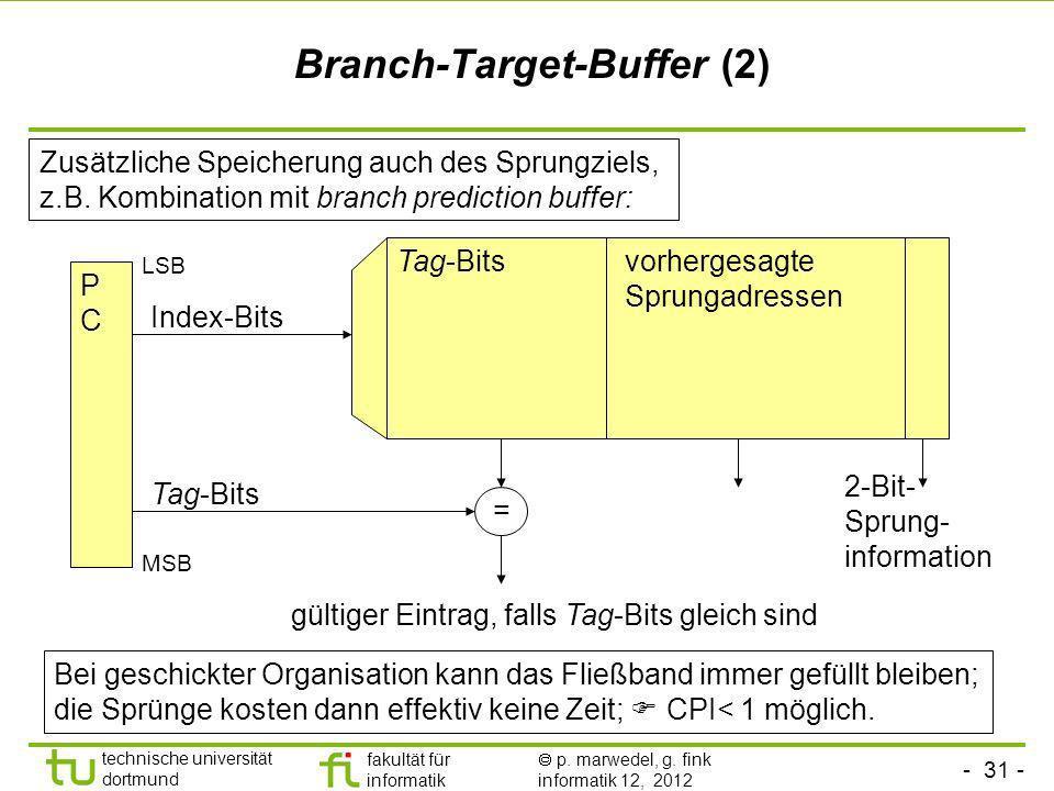 Branch-Target-Buffer (2)