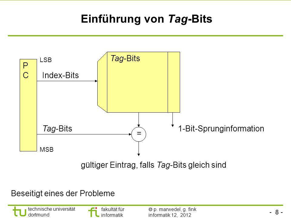 Einführung von Tag-Bits