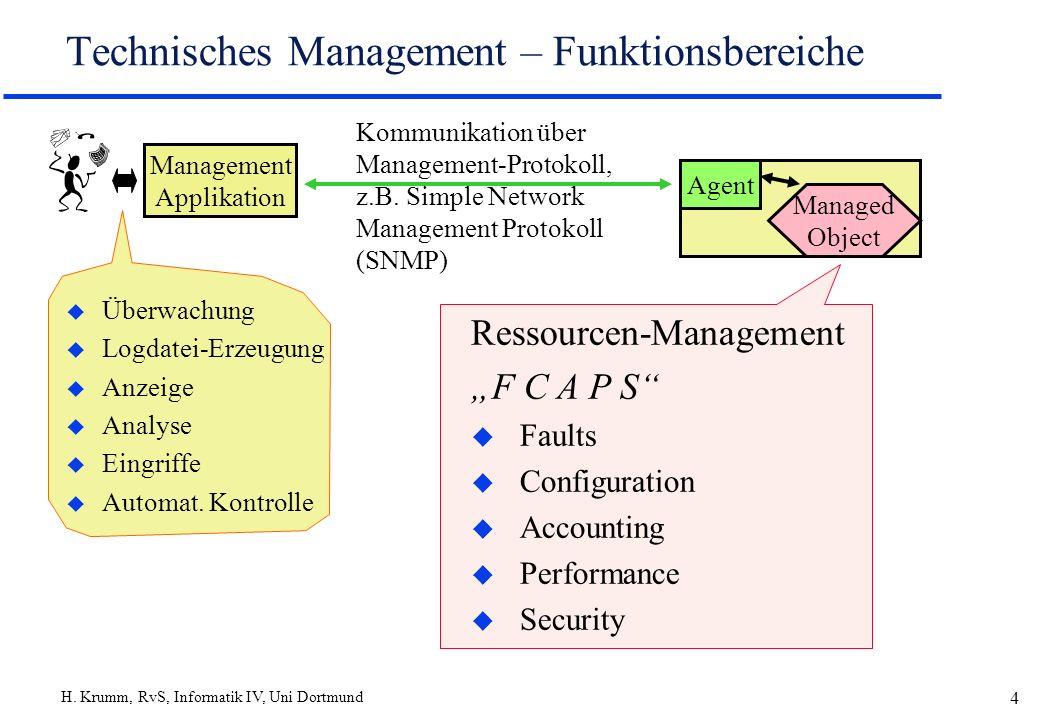 Technisches Management – Funktionsbereiche