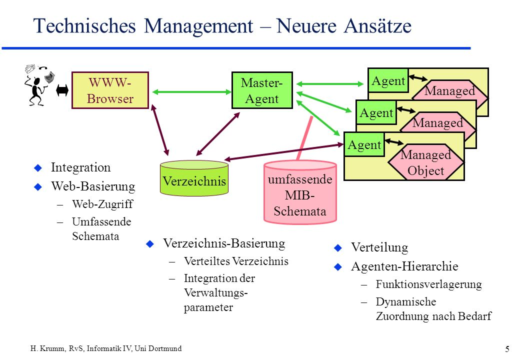 Technisches Management – Neuere Ansätze