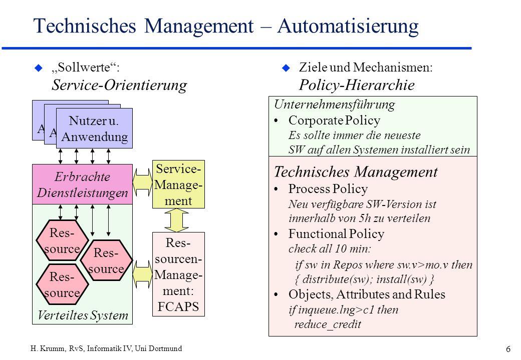 Technisches Management – Automatisierung