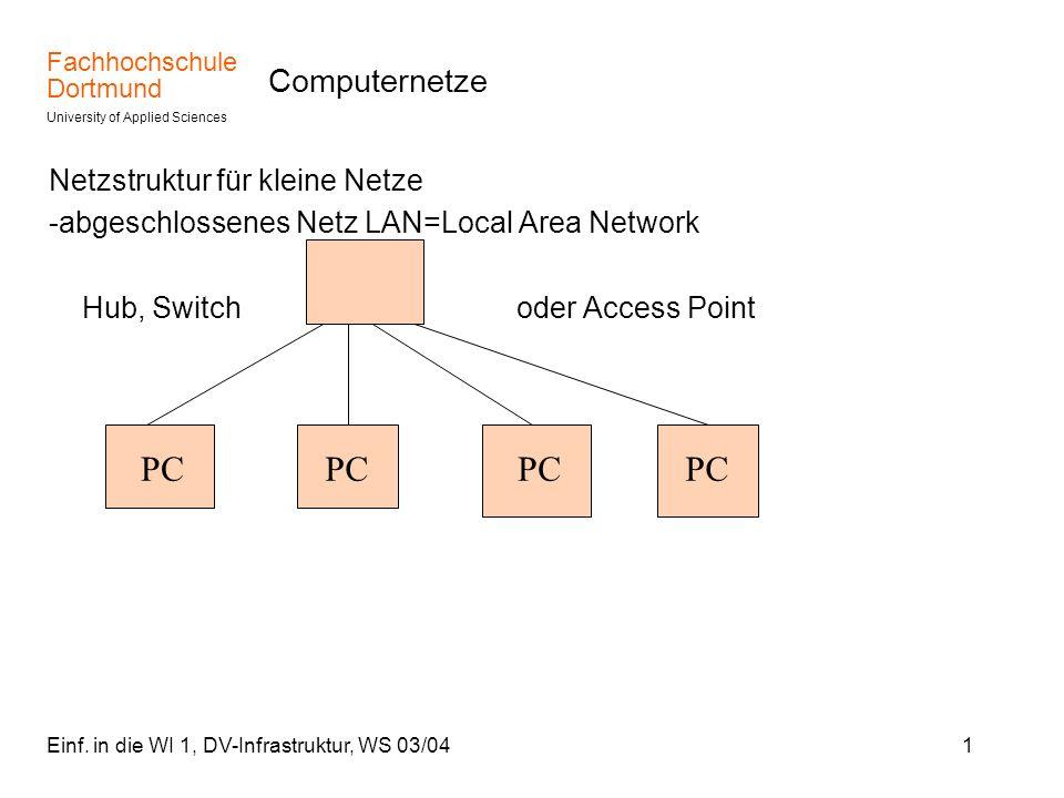 PC Computernetze Netzstruktur für kleine Netze