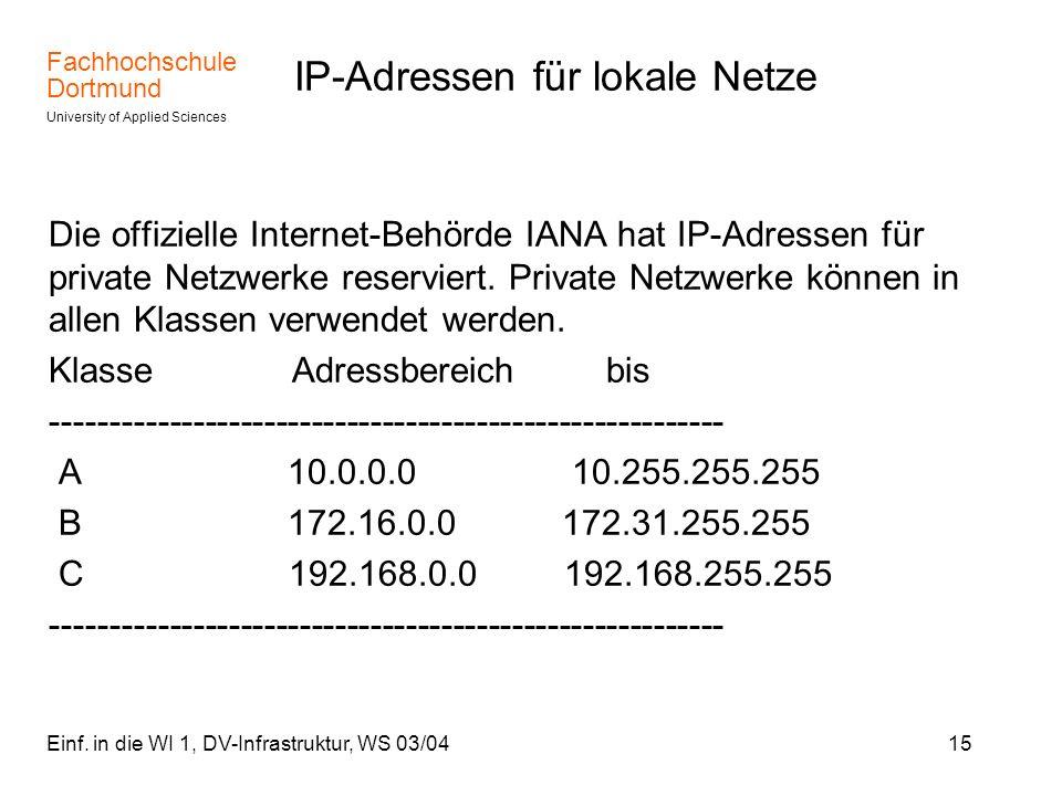 IP-Adressen für lokale Netze
