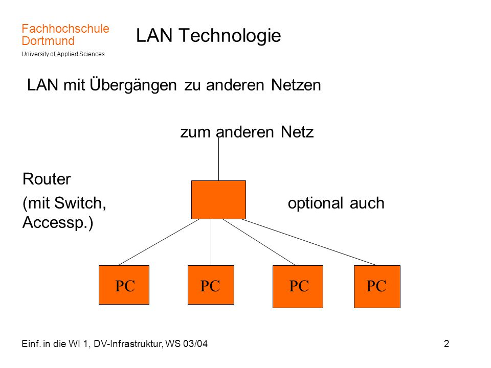LAN Technologie LAN mit Übergängen zu anderen Netzen zum anderen Netz