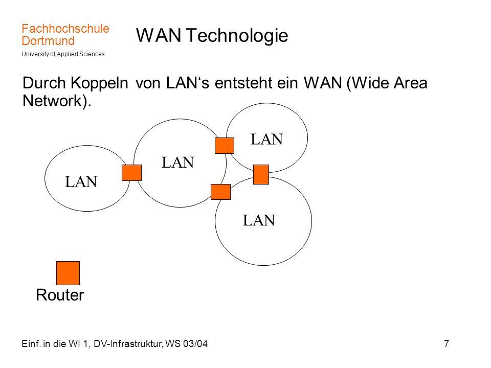 WAN Technologie Durch Koppeln von LAN's entsteht ein WAN (Wide Area Network). Router. LAN. LAN. LAN.