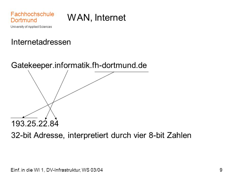 WAN, Internet Internetadressen Gatekeeper.informatik.fh-dortmund.de