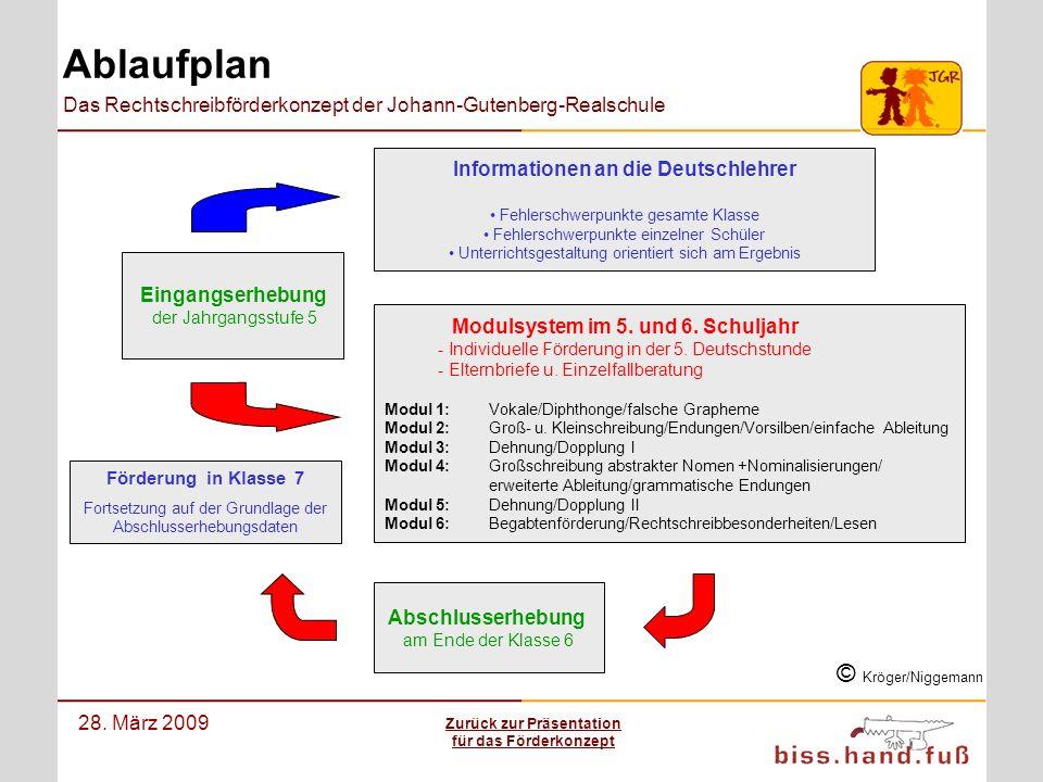 Ablaufplan © Kröger/Niggemann Informationen an die Deutschlehrer