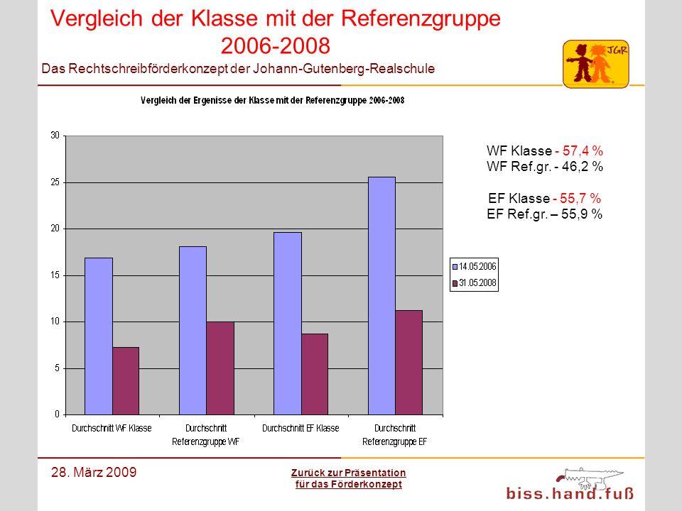 Vergleich der Klasse mit der Referenzgruppe 2006-2008