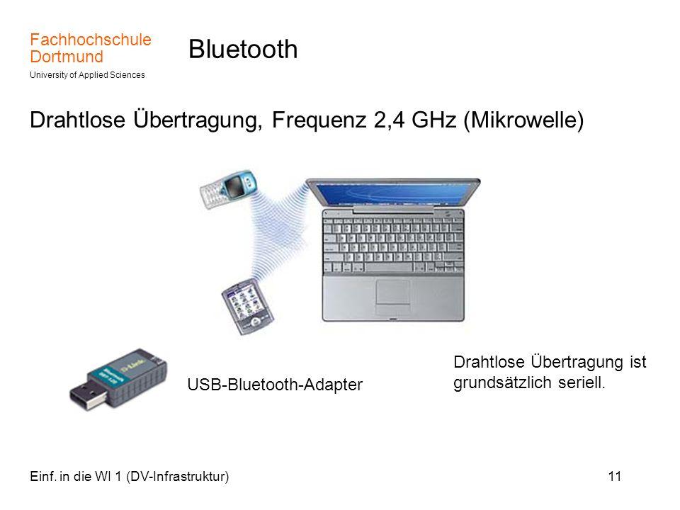 Bluetooth Drahtlose Übertragung, Frequenz 2,4 GHz (Mikrowelle)