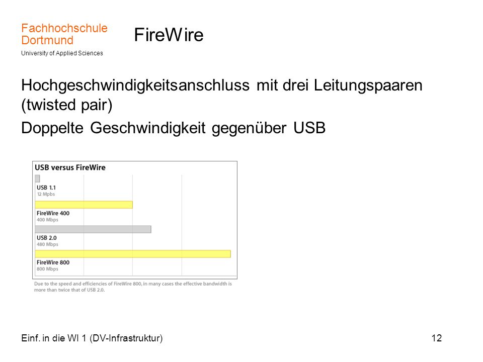 FireWire Hochgeschwindigkeitsanschluss mit drei Leitungspaaren (twisted pair) Doppelte Geschwindigkeit gegenüber USB.