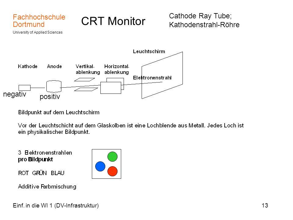 CRT Monitor Cathode Ray Tube; Kathodenstrahl-Röhre negativ positiv