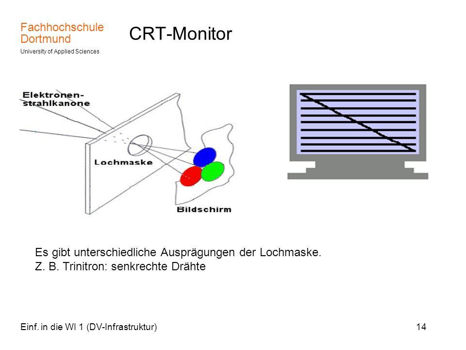 CRT-Monitor Es gibt unterschiedliche Ausprägungen der Lochmaske.