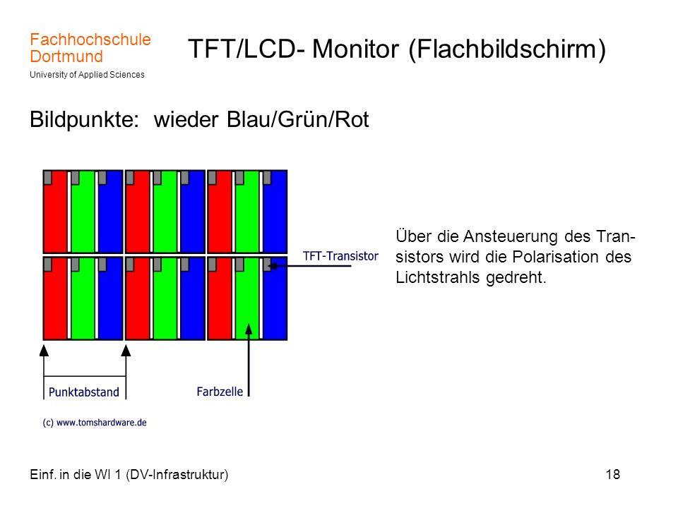 TFT/LCD- Monitor (Flachbildschirm)